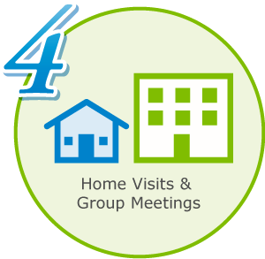 4: Home visits and group meetings